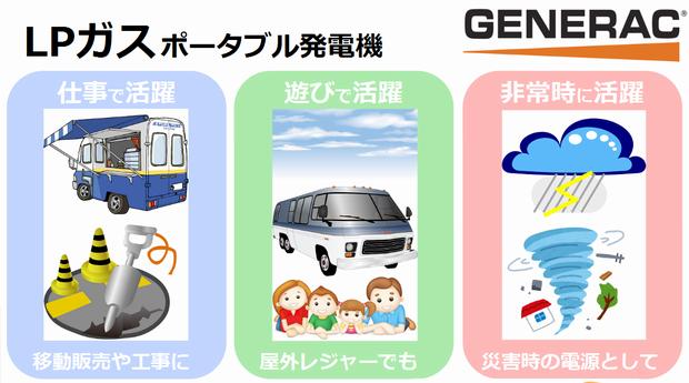generator-feature