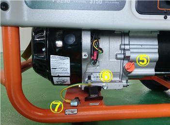 GENERACポータブル発電機 LP3250 各部の説明