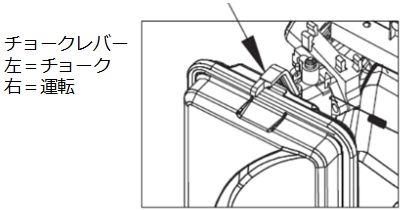GENERACポータブル発電機 LP3250 チョーク位置