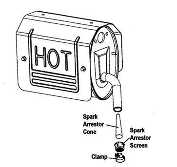 GENERACポータブル発電機 LP3250 アフターファイヤー防止装置